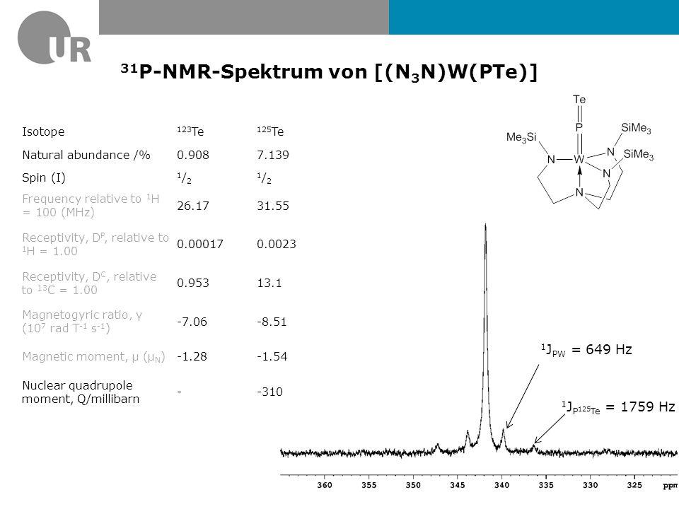 31P-NMR-Spektrum von [(N3N)W(PTe)]